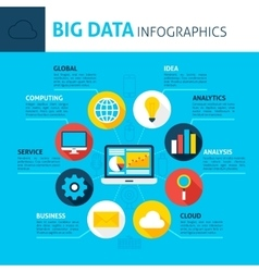 Big data concept infographics vector