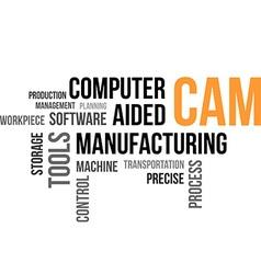 Word cloud cam vector