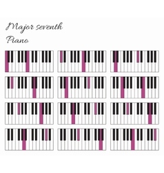 Piano major seventh interval infographics vector