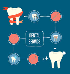 dental service banner with round icons vector image vector image