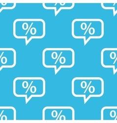 Percent message pattern vector