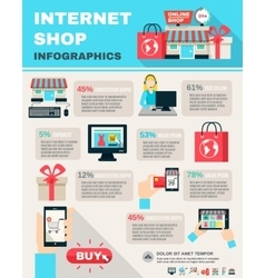 Internet shopping flat infographic vector