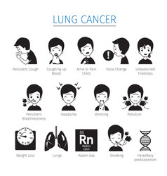Lung cancer icons set monochrome vector