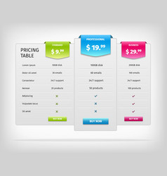 Colorful web pricing table template for business vector image