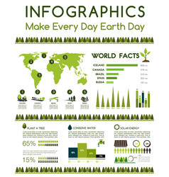Save earth nature conservation infographics vector