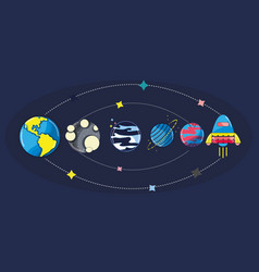 Solar system in the galaxy space and rocket vector