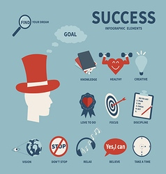 Elements success vector