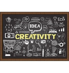 Creativity on chalkboard vector