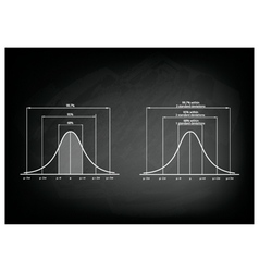 Normal distribution diagram or gaussian bell curve vector