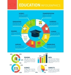 Education Learn Infographics vector image vector image