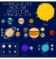 Solar system sun planets and moons vector