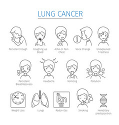 Lung cancer outline icons set vector