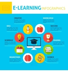 Electronic learning concept infographics vector