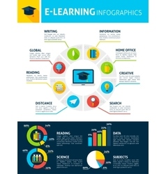 Electronic learning infographics vector