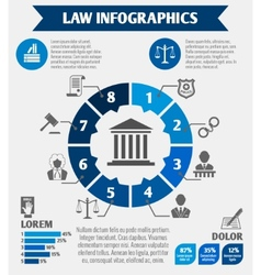 Law icons infographic vector