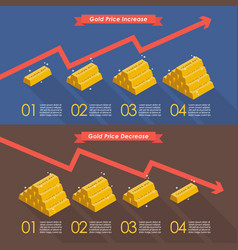 Gold with price chart infographic vector
