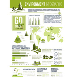 Green nature infographics template vector