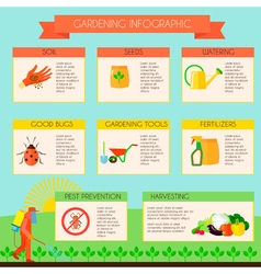 Gardening infographic set vector