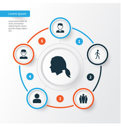 Person icons set collection of scientist user vector
