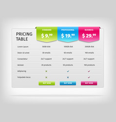 Colorful pricing table template for vector