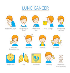 lung cancer icons set vector image vector image