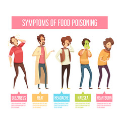 Food poisoning symptoms man infographic poster vector
