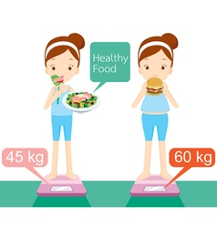 Cute girl on weighing machine vector