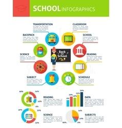 School teaching infographics vector