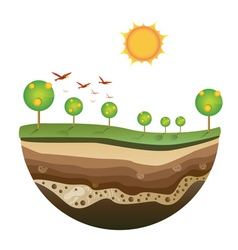 Little piece of land vector image vector image