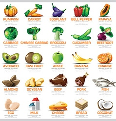 Ingredients Icons Set Vegetable Fruit And Meat For vector image