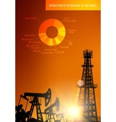 Oil charts vector image