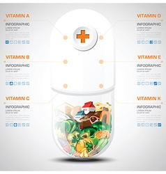 Vitamin and nutrition food with pill capsule chart vector