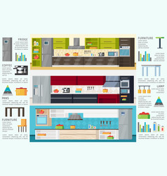 modern kitchen interior infographic template vector image