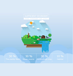 Green agriculturewith eco life vector