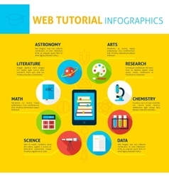 Web tutorial concept infographics vector