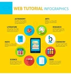 Web tutorial concept infographics vector