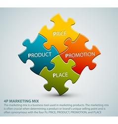 4p marketing mix model vector