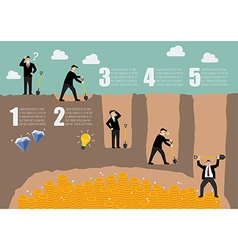 Process of businessman digging a ground to find vector