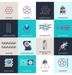 Nanotechnology applications products flat icons vector