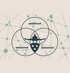 Extrovert introvert and ambivert metaphor vector