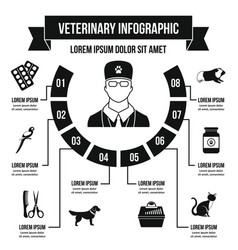 Vet clinic infographic concept simple style vector