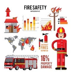 Firefighter and icons Fire truck on fire Flat vector image
