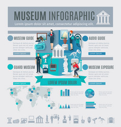 Museum infographics set vector