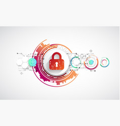 Protection background technology security encode vector