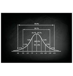 Standard deviation diagram on black chalkboard vector