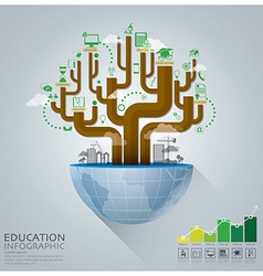 Global education with tree diagram creative vector