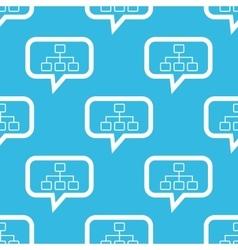 Scheme message pattern vector