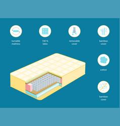 Orthopedic mattress for comfortable rest vector
