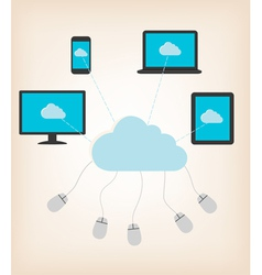 Flat design concept of cloud computing concept vector