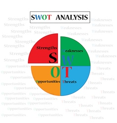 Swot analysis concept vector